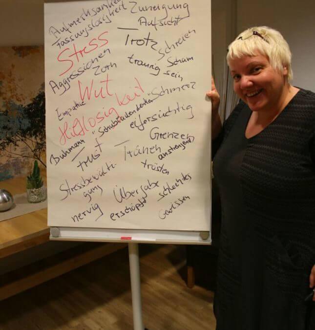 Eine Frau neben einer Flipchart voller Schlagwörter zu Konflikten